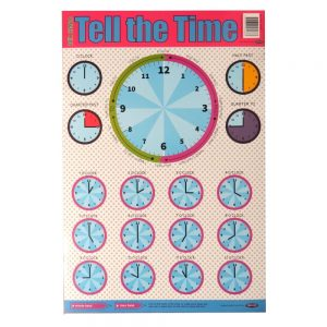 Tell the Time Clock Wall Poster Front