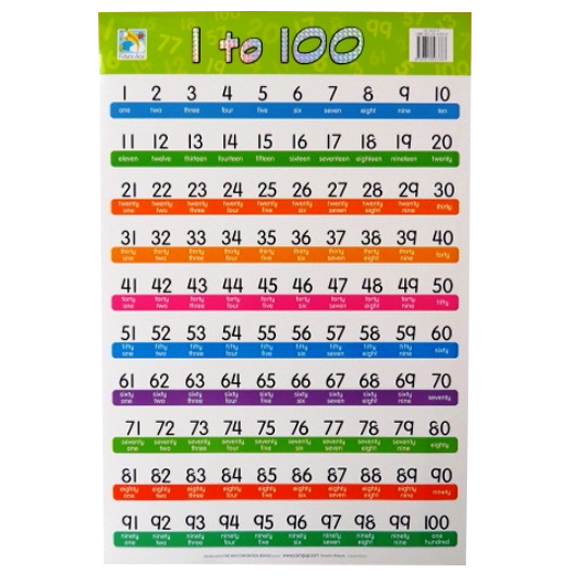 1 - 100 Numbers Large Reference Colour Wall Poster
