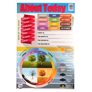All About Today Educational Wall Poster